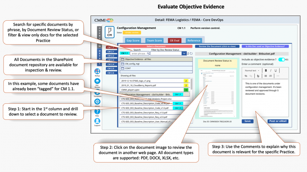 CMMI 365 Objective Evidence Evaluation