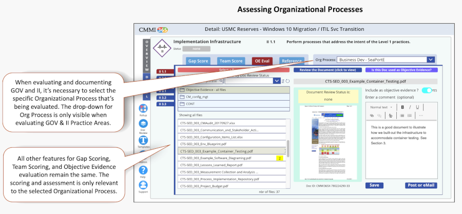 CMMI 365 Evaluating Organizational Processes