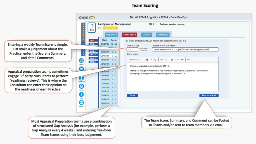 CMMI 365 Team Scoring